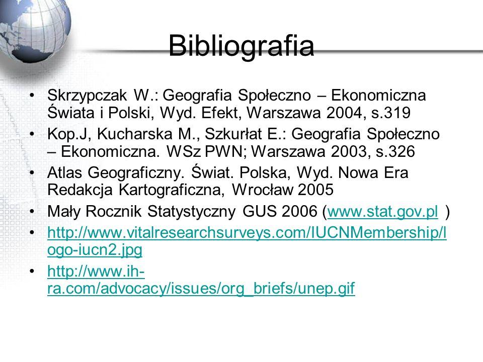 Bibliografia Skrzypczak W.: Geografia Społeczno – Ekonomiczna Świata i Polski, Wyd. Efekt, Warszawa 2004, s.319.