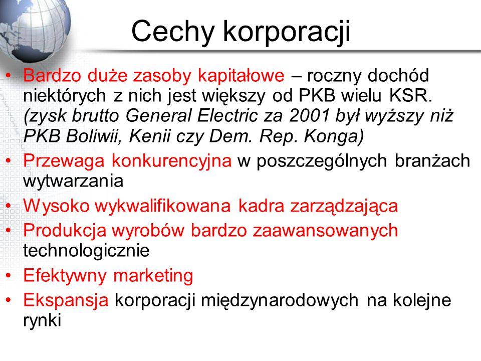 Cechy korporacji