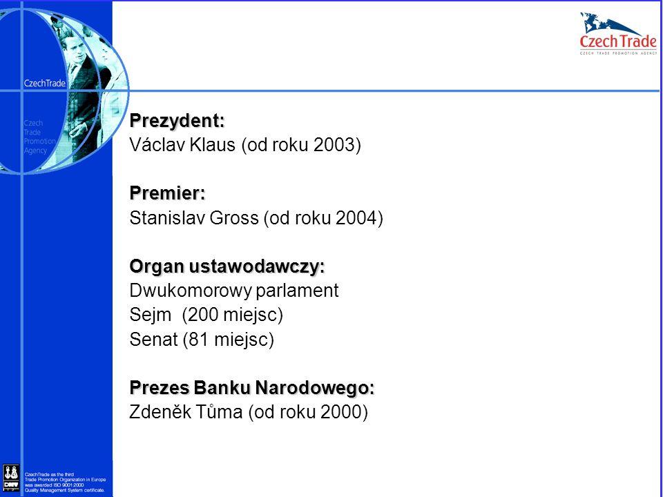Prezydent:Václav Klaus (od roku 2003) Premier: Stanislav Gross (od roku 2004) Organ ustawodawczy: Dwukomorowy parlament.