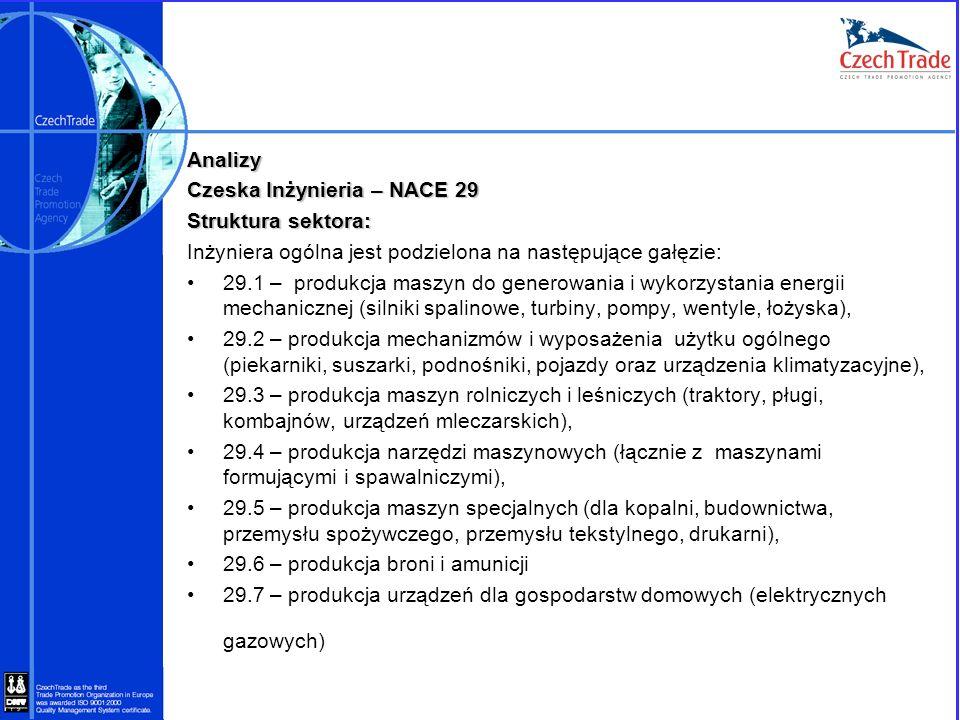 Analizy Czeska Inżynieria – NACE 29. Struktura sektora: Inżyniera ogólna jest podzielona na następujące gałęzie: