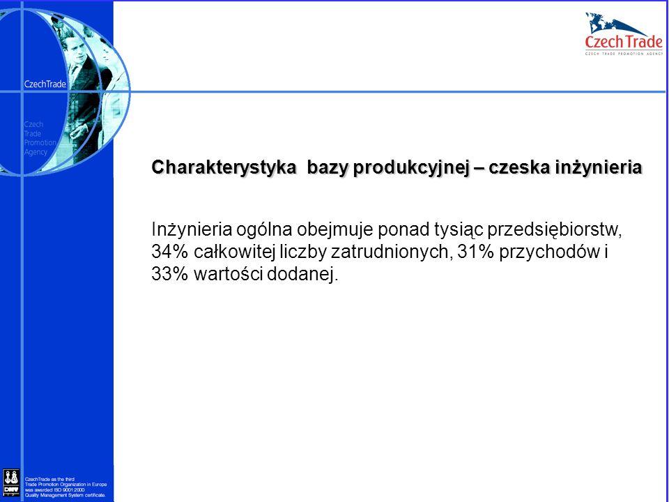 Charakterystyka bazy produkcyjnej – czeska inżynieria