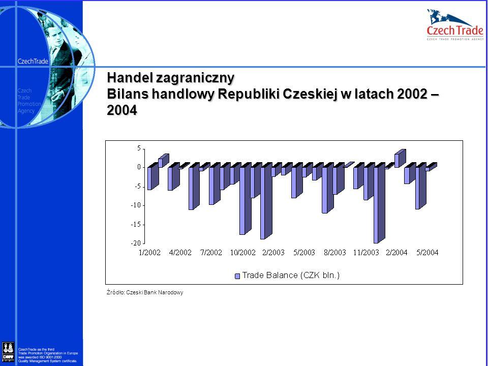 Bilans handlowy Republiki Czeskiej w latach 2002 – 2004