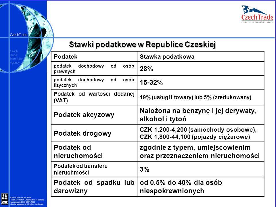 Stawki podatkowe w Republice Czeskiej