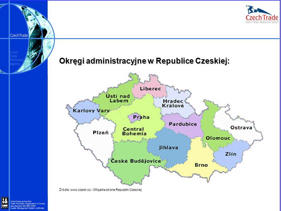 Okręgi administracyjne w Republice Czeskiej: