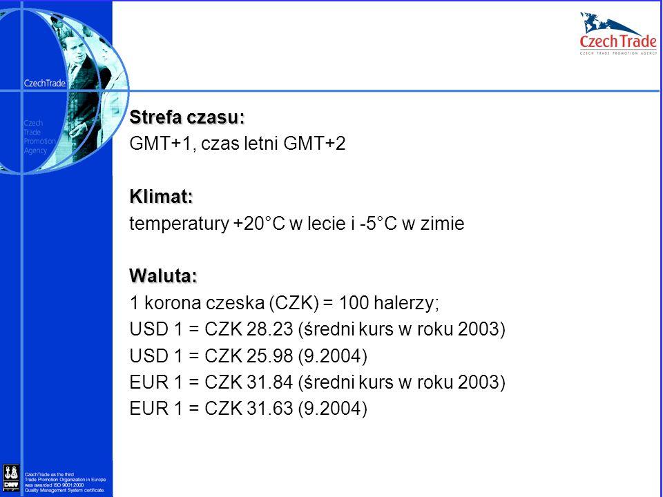 Strefa czasu: GMT+1, czas letni GMT+2 Klimat: temperatury +20°C w lecie i -5°C w zimie Waluta: 1 korona czeska (CZK) = 100 halerzy; USD 1 = CZK 28.23 (średni kurs w roku 2003) USD 1 = CZK 25.98 (9.2004) EUR 1 = CZK 31.84 (średni kurs w roku 2003) EUR 1 = CZK 31.63 (9.2004)
