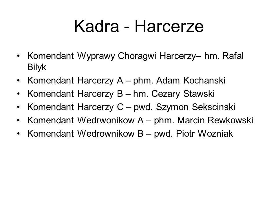 Kadra - Harcerze Komendant Wyprawy Choragwi Harcerzy– hm. Rafal Bilyk