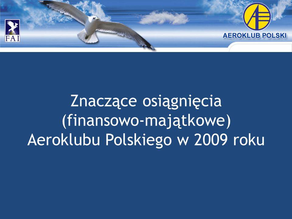 (finansowo-majątkowe) Aeroklubu Polskiego w 2009 roku