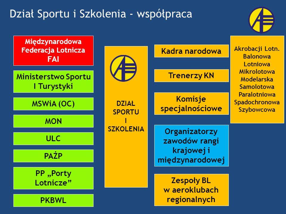 Dział Sportu i Szkolenia - współpraca