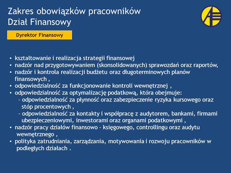 Zakres obowiązków pracowników Dział Finansowy