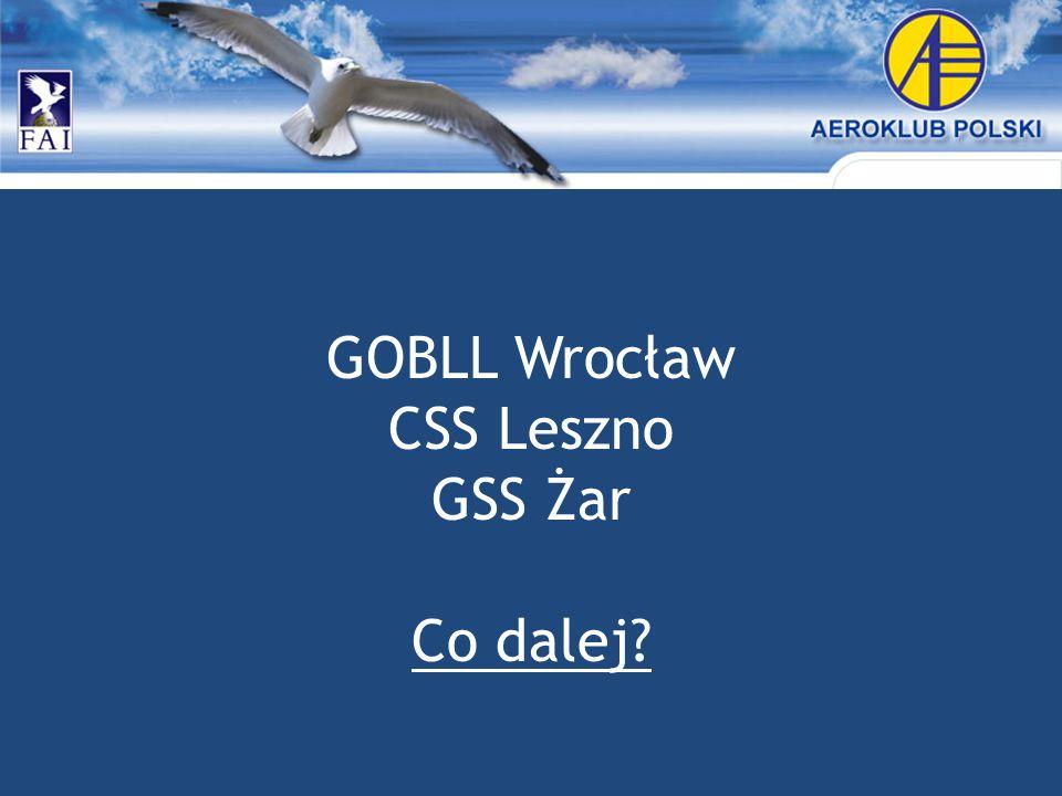 GOBLL Wrocław CSS Leszno GSS Żar Co dalej