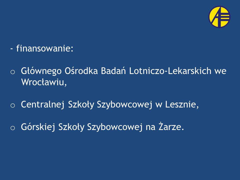 finansowanie:Głównego Ośrodka Badań Lotniczo-Lekarskich we. Wrocławiu, Centralnej Szkoły Szybowcowej w Lesznie,