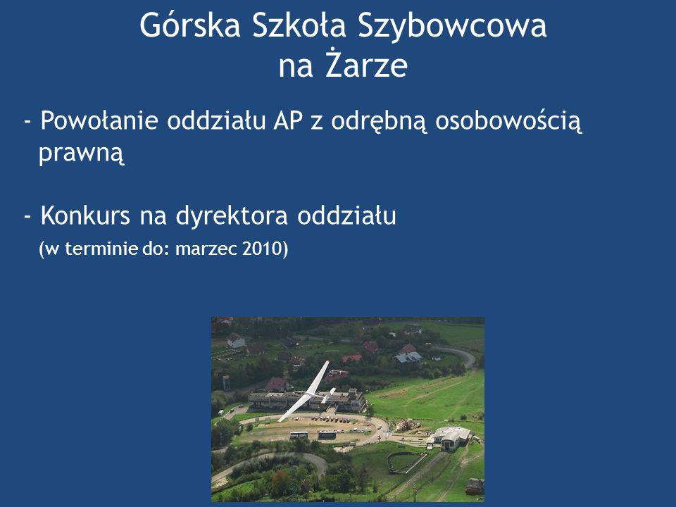 Górska Szkoła Szybowcowa