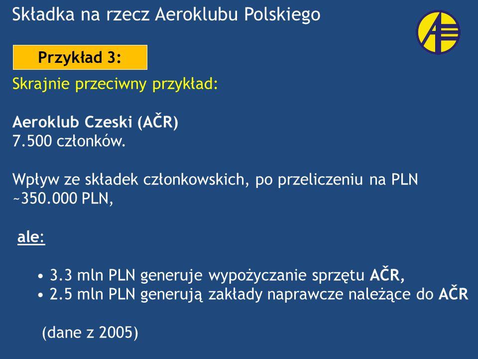 Składka na rzecz Aeroklubu Polskiego