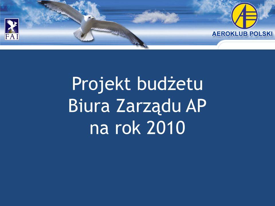 Projekt budżetu Biura Zarządu AP na rok 2010