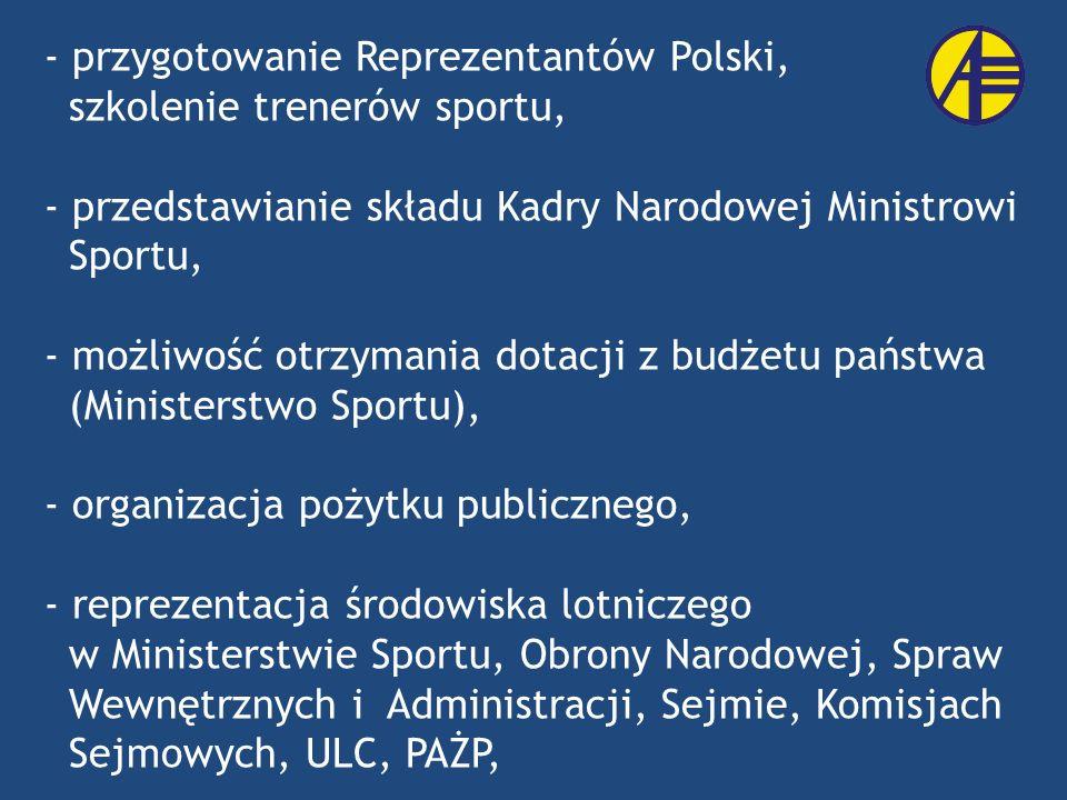 przygotowanie Reprezentantów Polski,