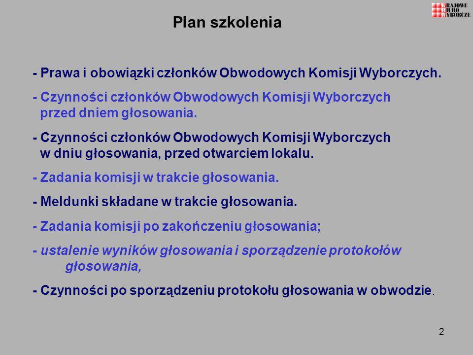 Plan szkolenia - Prawa i obowiązki członków Obwodowych Komisji Wyborczych.