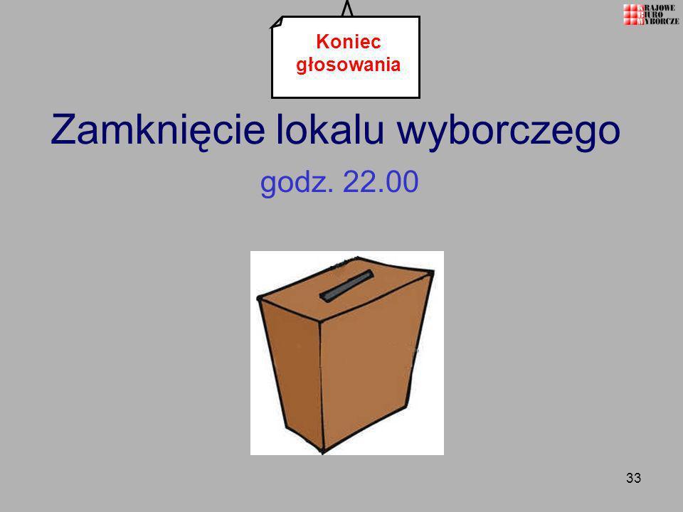 Zamknięcie lokalu wyborczego
