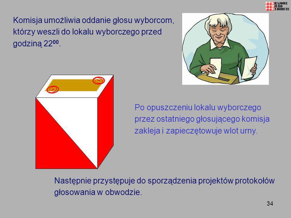 Obwodowa Komisja Wyborcza * Nr 1 * w Toruniu