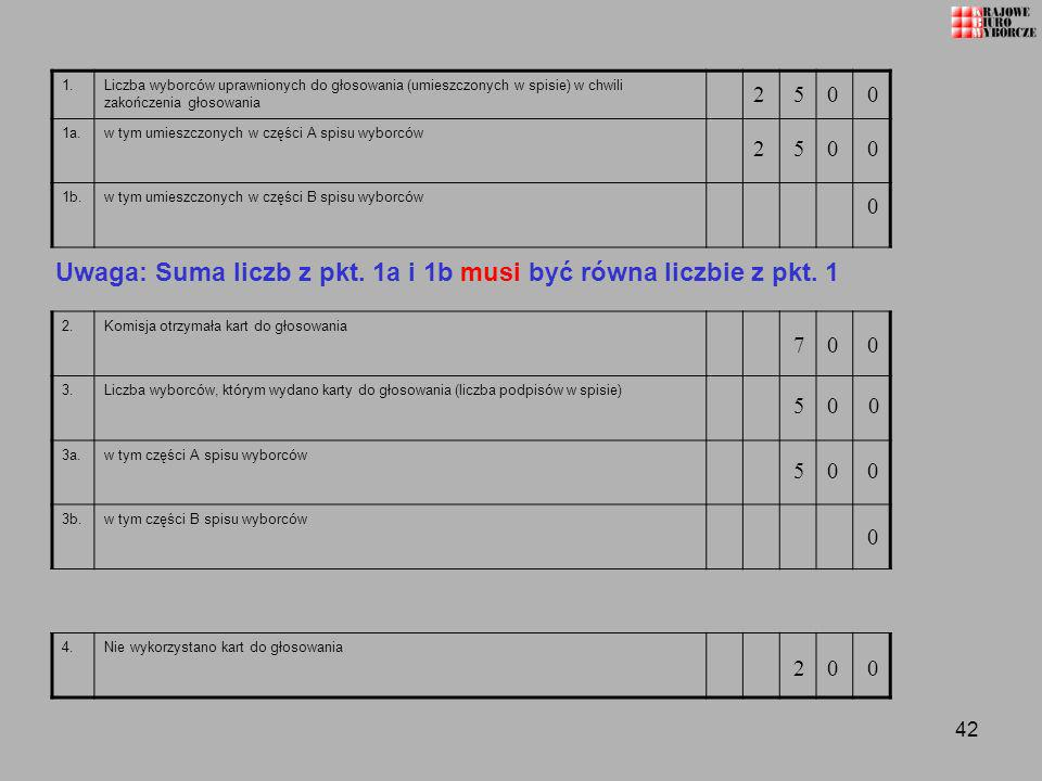 Uwaga: Suma liczb z pkt. 1a i 1b musi być równa liczbie z pkt. 1