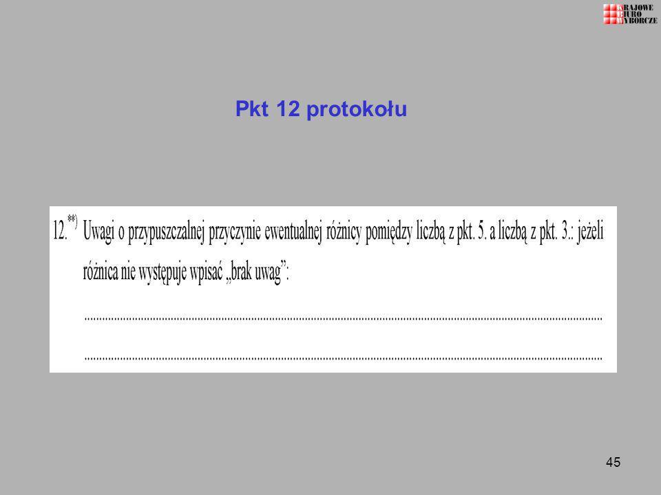 Pkt 12 protokołu