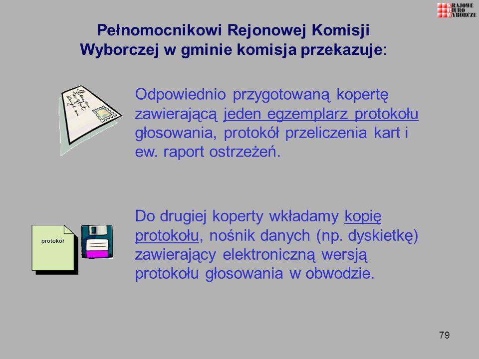 Pełnomocnikowi Rejonowej Komisji Wyborczej w gminie komisja przekazuje: