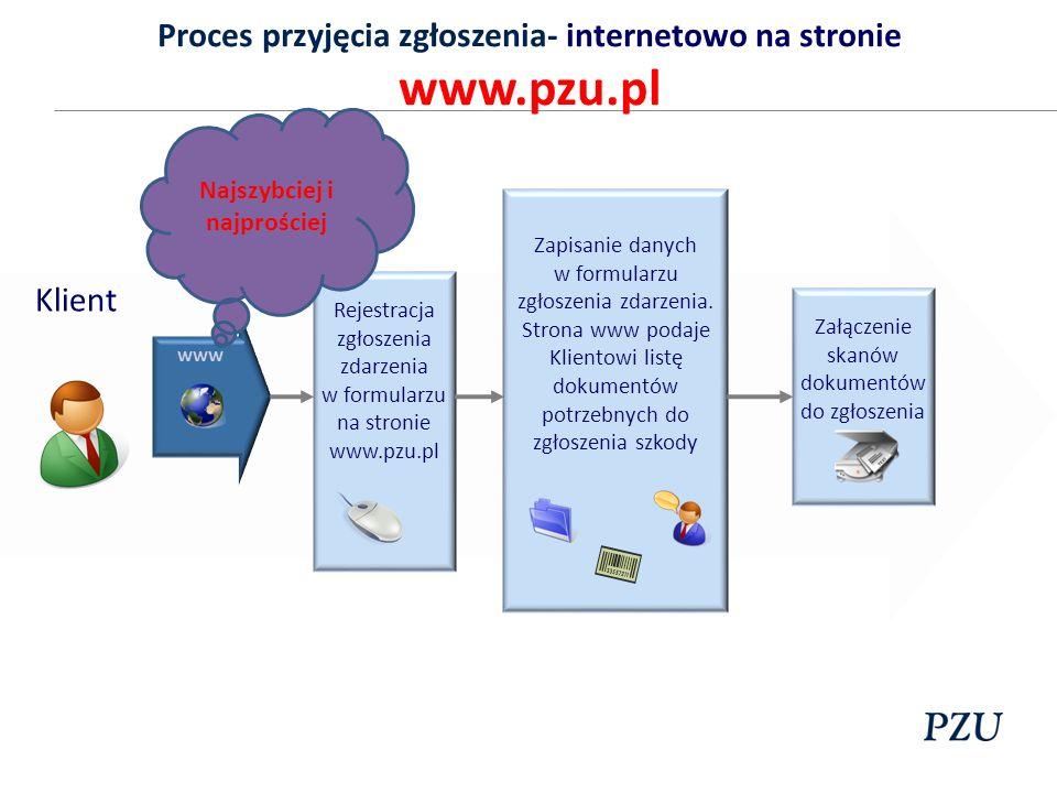 Proces przyjęcia zgłoszenia- internetowo na stronie www.pzu.pl