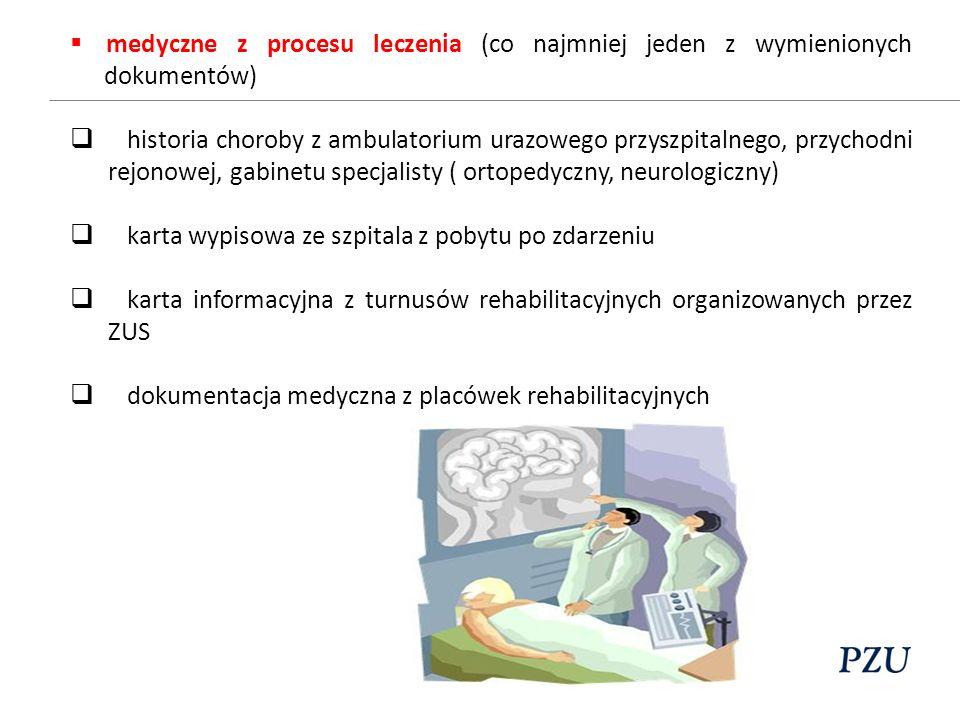 medyczne z procesu leczenia (co najmniej jeden z wymienionych dokumentów)
