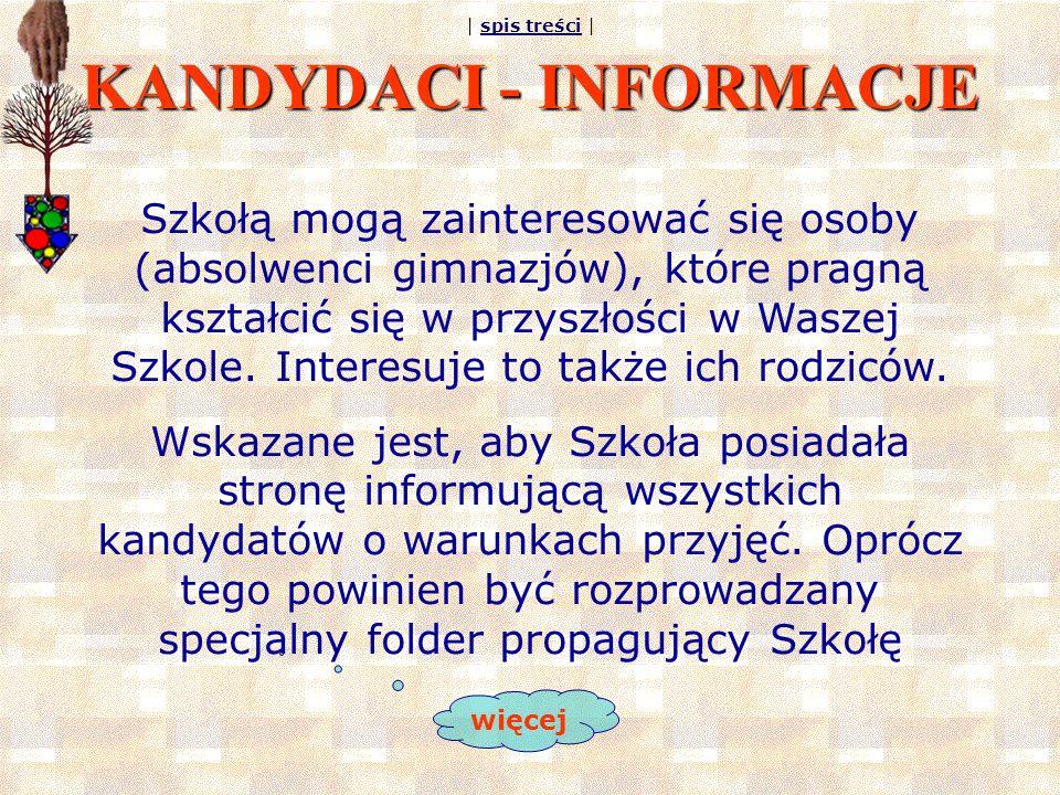 KANDYDACI - INFORMACJE