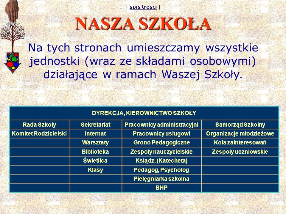 NASZA SZKOŁA Na tych stronach umieszczamy wszystkie jednostki (wraz ze składami osobowymi) działające w ramach Waszej Szkoły.