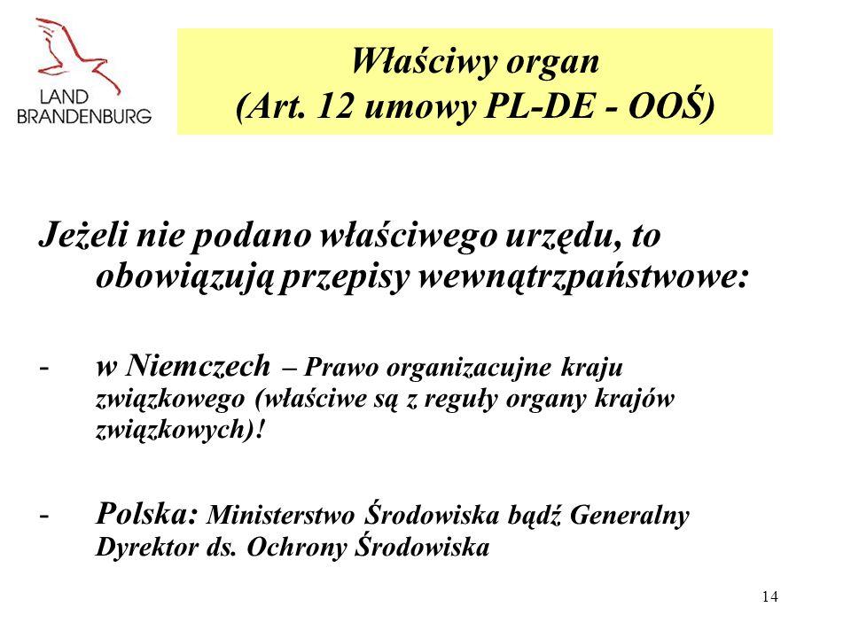 Właściwy organ (Art. 12 umowy PL-DE - OOŚ)
