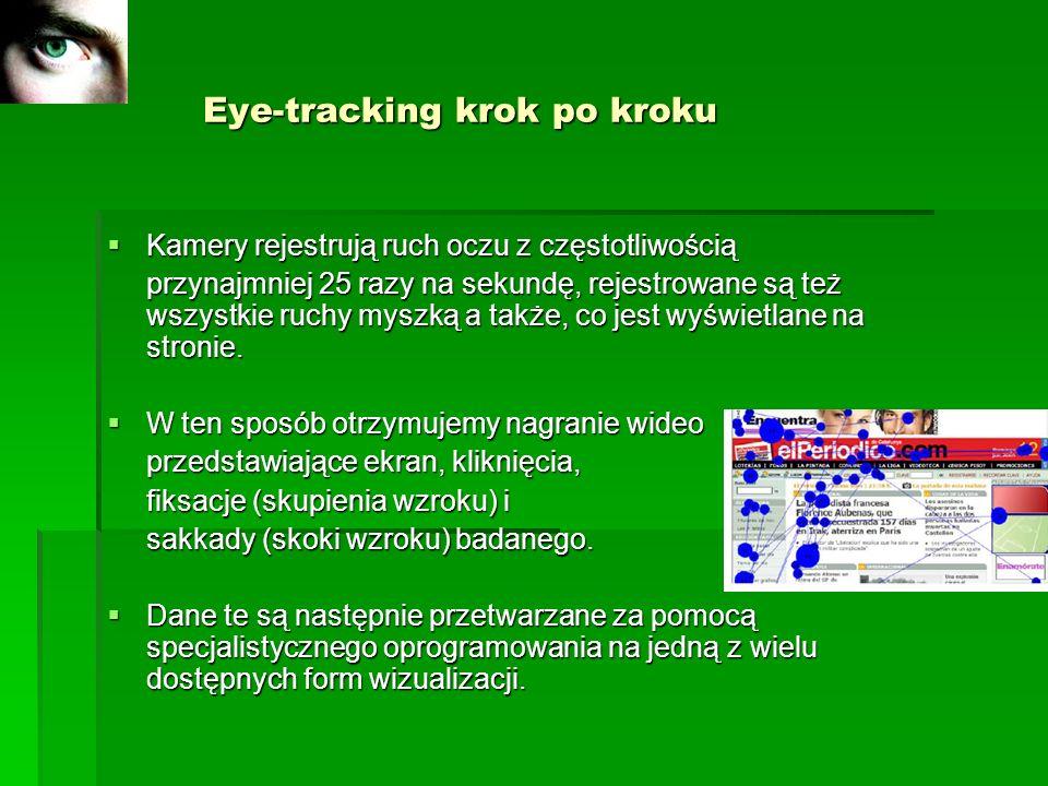 Eye-tracking krok po kroku