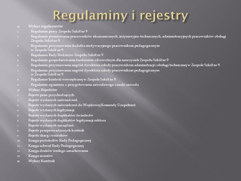 Wykaz regulaminów Wykaz Rejestrów Wykaz Kontroli