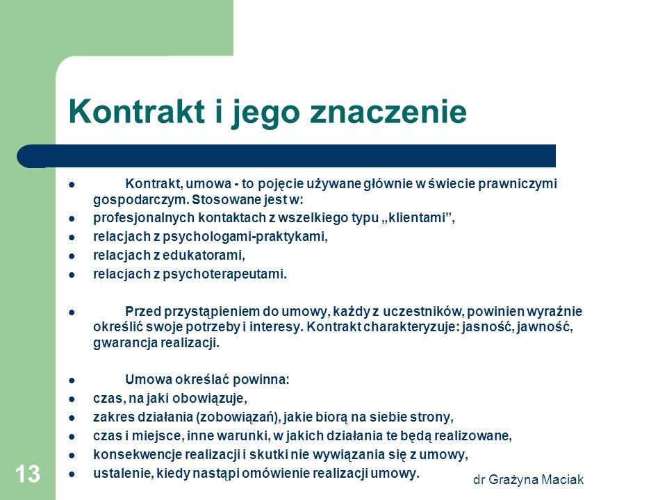Kontrakt i jego znaczenie