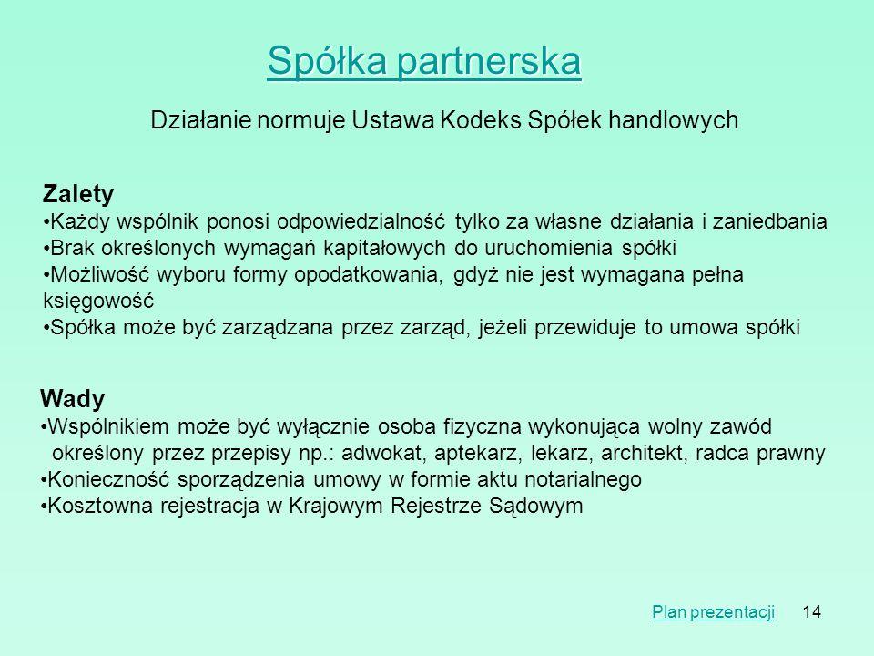 Spółka partnerska Działanie normuje Ustawa Kodeks Spółek handlowych