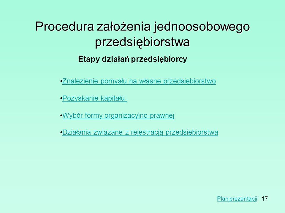 Procedura założenia jednoosobowego
