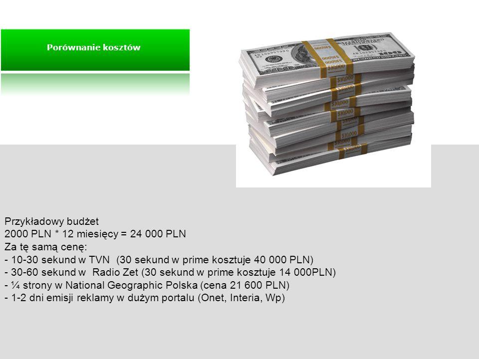- 10-30 sekund w TVN (30 sekund w prime kosztuje 40 000 PLN)