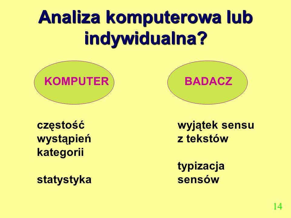 Analiza komputerowa lub indywidualna