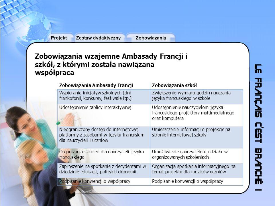 Zobowiązania wzajemne Ambasady Francji i szkół, z którymi została nawiązana współpraca