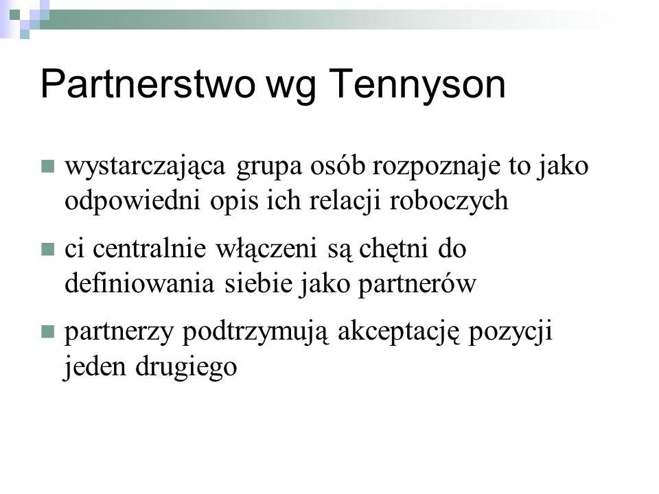 Partnerstwo wg Tennyson
