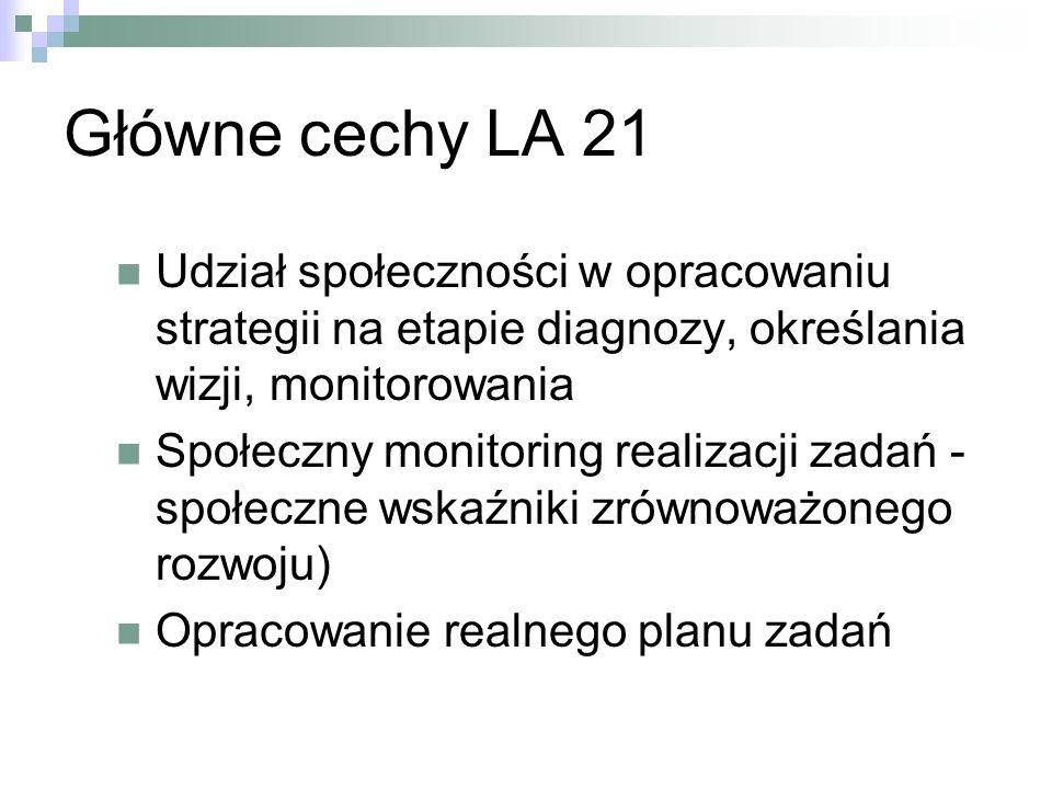 Główne cechy LA 21 Udział społeczności w opracowaniu strategii na etapie diagnozy, określania wizji, monitorowania.
