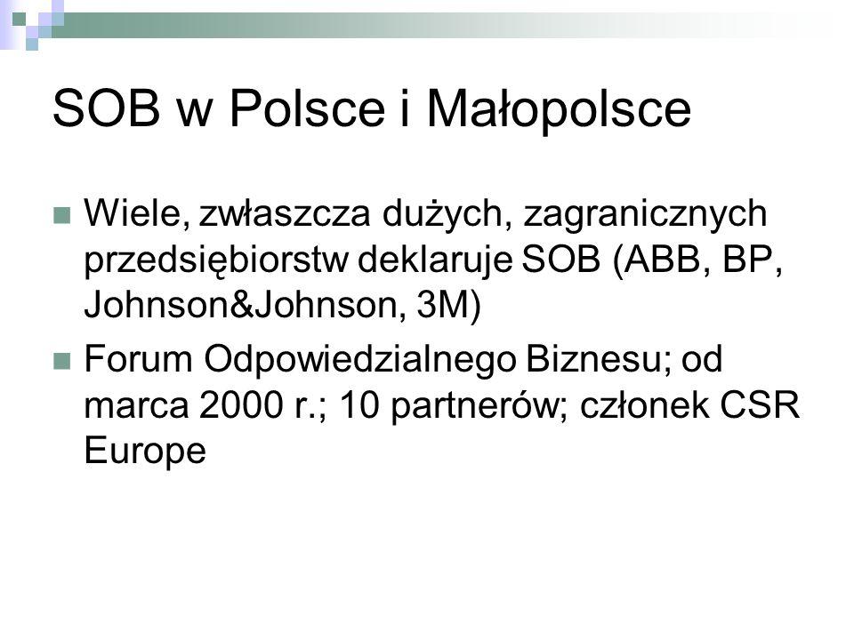 SOB w Polsce i Małopolsce