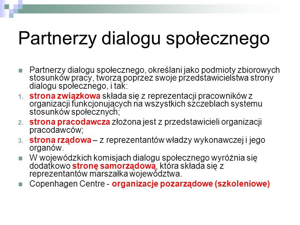 Partnerzy dialogu społecznego