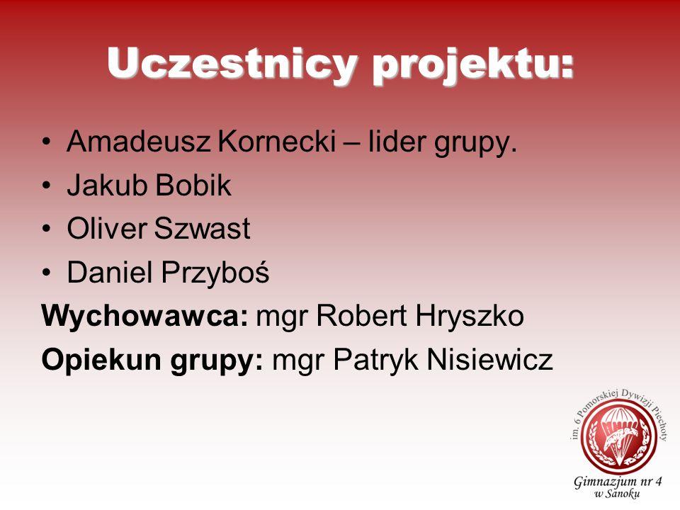 Uczestnicy projektu: Amadeusz Kornecki – lider grupy. Jakub Bobik