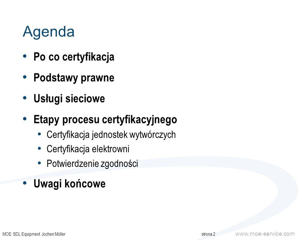 Agenda Po co certyfikacja Podstawy prawne Usługi sieciowe