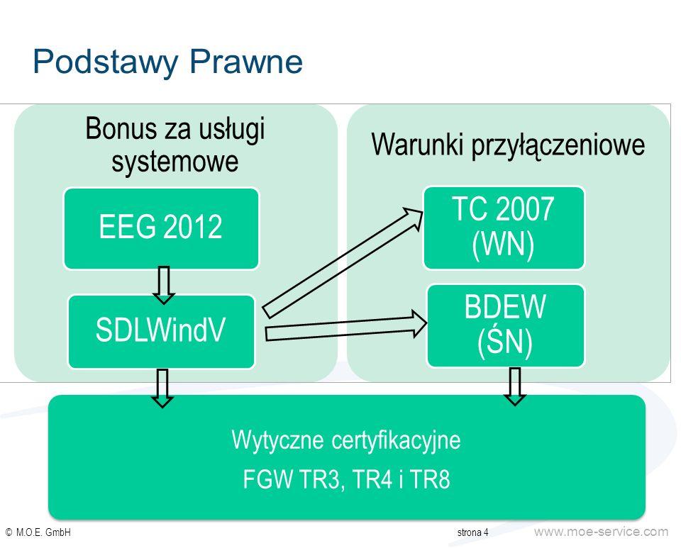 Podstawy Prawne TC 2007 (WN) EEG 2012 BDEW (ŚN) SDLWindV