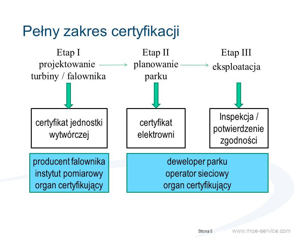 Pełny zakres certyfikacji