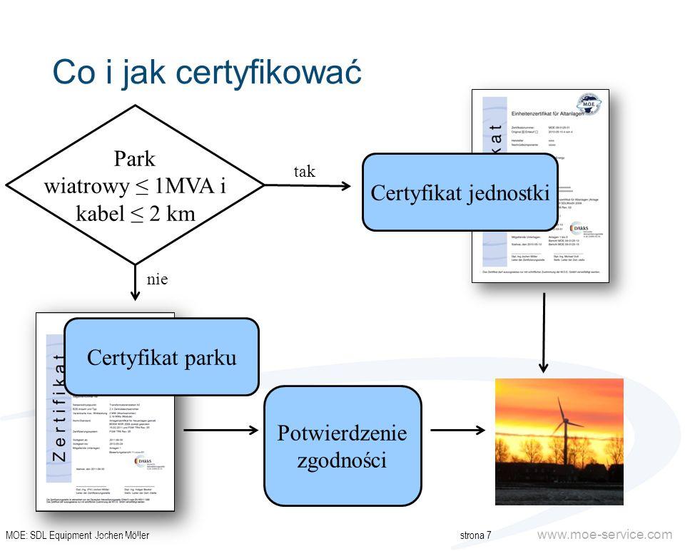 Co i jak certyfikować Park wiatrowy ≤ 1MVA i kabel ≤ 2 km