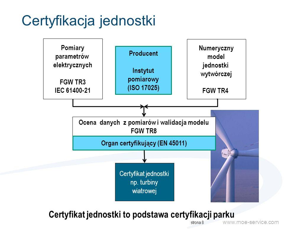 Certyfikacja jednostki