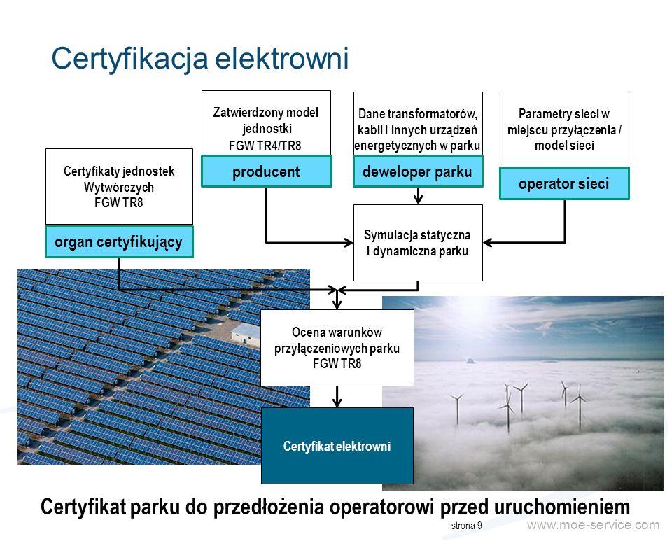 Certyfikacja elektrowni