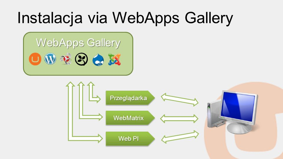 Instalacja via WebApps Gallery
